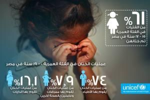© UNICEF / 2012 / Mounir El Shazly
